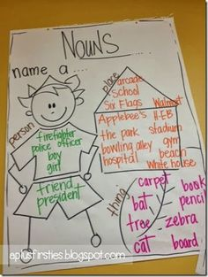 Nouns anchor chart idea