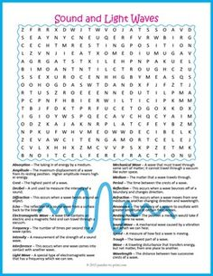 Science Worksheets For Kids Word Search 46 Ideas For 2019 Preschool Science Activities, Science Worksheets, Vocabulary Worksheets, Worksheets For Kids, Science Lessons, Teaching Science, Science Projects, Teaching Resources, Science Word Search