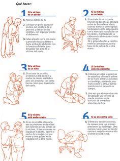La Maniobra de Heimlich, llamada Compresión abdominal es un procedimiento de primeros auxilios para desobstruir el conducto respiratorio, normalmente bloqueado por un trozo de alimento o cualquier otro objeto. Es una técnica efectiva para salvar vidas en caso de asfixia por atragantamiento