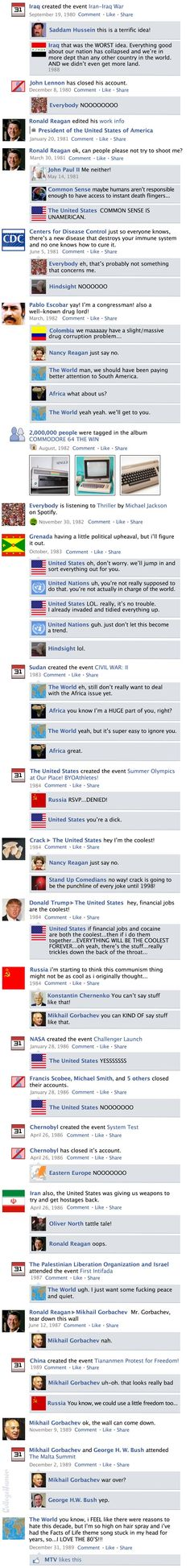 Facebook History of the World | CollegeHumor