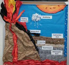 Rock Cycle Bulletin Board  Science Grade 6