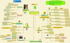 Dislessia -Test e Gioco per bambini dislessici Blog, Blogging