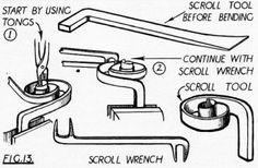 Scroll Tool