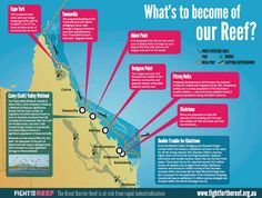 The WWF and the Australian Marine Conservation Society have come together in a campaign to Fight for the Reef .