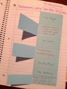 Strategies for interactive notebooks in high school English.