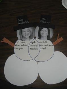 Compare Contrast snowman pals. Fun winter bulletin board to combine both 4th grades