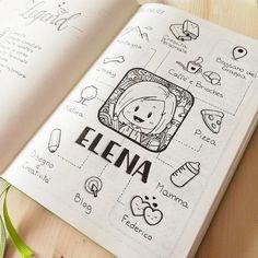 About Me Notebook: Pens: Bullet Journal Key, Bullet Journal Junkies, Faber Castell Artist Pen, Bellet Journal, Cooking Classes For Kids, Journal Layout, Bullet Journal Inspiration, Diy And Crafts, Doodles