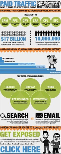 Infographic} History of Online Advertising. It's interesting to ...