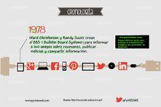 #Cronología DigitalEn 1978  Ward Christensen y Randy Suess crean el BBS (Bulletin Board Systems) para informar a sus amigos sobre reuniones, publicar noticias y compartir información.  (Fuente:recursostic.educacion.es) #SocialMedia #MarketingDigital #PublicidadOnline #Digital