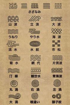 in love drawings Gfx Design, Icon Design, Logo Design, Japanese Patterns, Japanese Art, Japanese Style, Vintage Japanese, Desenhos Love, Motifs Textiles
