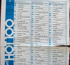 Billboard Magazine Music Charts for February 1973 Billboard Magazine, Cash Box, Business Magazine, Music Charts, Hottest 100, Billboard Hot 100, 1970s, Songs, Sheet Music