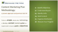 Content Marketing Plan Methodology: a proven approach and premium tool-kit by Act-On Software, via Slideshare