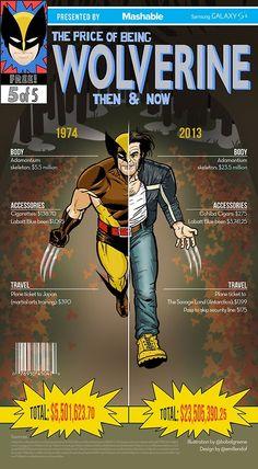 Wolverine - Then & Now