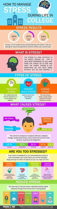 the causes of stress for college Identifying the causes of stress in your life is the first step in effective stress management after you've figured out what your stressors are, you can take steps to reduce or avoid them.