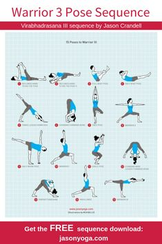 138 best my yoga sequences images in 2020  yoga sequences