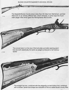 Kentucky Rifles