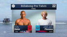 2016 Billabong Pro Tahiti: Final