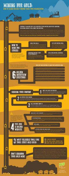 Infographic: How to glean the best content from your hospital | Articles | Main