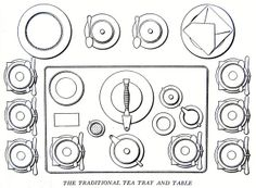 """""""Tea table for eight in the traditional way. Cups stacked w spoon, saucer, napkin, butter knife, plate, at right and left of tray & on bottom corners; top platter of cookies/cake; two jars jam/honey; napkin-covered toast. Tea tray at table edge, kettle center back, tea in front. Sugar, cream, lemon slices at right; bowl-dregs, oblong tea caddy, and strainer left. Vogue Book of Etiquette: a Complete Guide to Traditional Forms and Modern Usage by Millicent Fenwick. Diagram by Charles Rieger, 1..."""