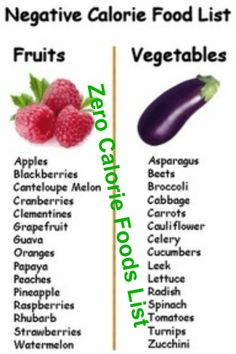 """Zero Calorie Foods List """" Your body burns more calories digesting these foods than the calories they carry, making it a negative calorie ! When eaten in moderation of course ! """" """"just a little something to help when you need a snack. eat these instead of junk"""" Negative Calorie Food List: Fruits & Vegetables """"zero calorie foods.. Always good to know"""""""