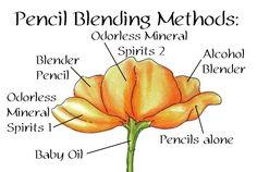 Mama Dini's Stamperia: Pencil Blending Tutorial
