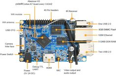 Orange Pi PC Plus - Quad Core, 1gb de Ram, 8gb eMMC por U$20