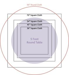 Square tablecloth sizes on 60 inch round table and other for 120 inch table seats how many