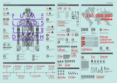 Infographics - Fume Leads To Death on Behance  https://www.behance.net/gallery/8759231/Infographics-Fume-Leads-To-Death