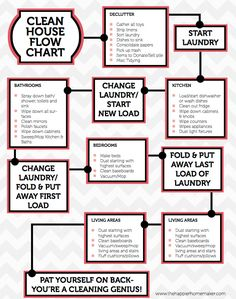14 Clever Deep Cleaning Tips & Tricks Every Clean Freak Needs To Know Diy Cleaning Products, Cleaning Solutions, Cleaning Hacks, Diy Hacks, Cleaning Routines, Cleaning Lists, Clutter Solutions, Speed Cleaning, Deep Cleaning Tips