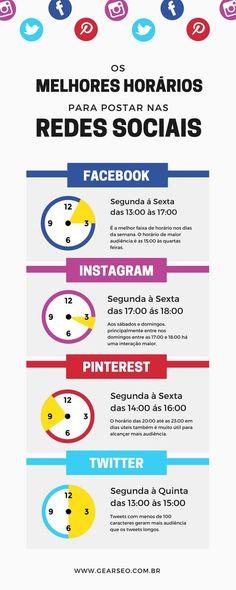 Preparamos um infográfico com os horários nobres para fazer os seus posts nas redes sociais. Para cada uma delas há um horário distinto com interações e particularidades diferentes. Confira!