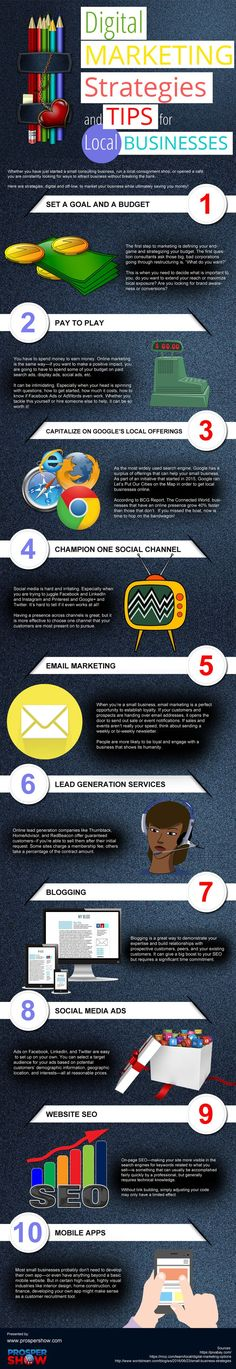 A good infographic introducing local businesses to digital marketing, and a round-up detailing the essential digital marketing strategies, including SEO and capitalizing on social media #onlinebusiness #entrepreneur #followback #startup