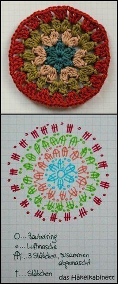Cómo hacer mandalas con crochet o ganchillo (Patrones Gratis) - El Cómo de las Cosas Motif Mandala Crochet, Crochet Motifs, Crochet Blocks, Crochet Chart, Crochet Squares, Crochet Doilies, Crochet Flowers, Crochet Stitches, Granny Squares