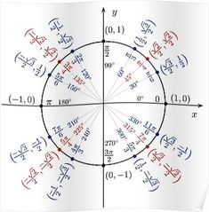 Common Core Math Standards: Similarity, Right Triangles, and Trigonometry Grades Geometry Formulas, Mathematics Geometry, Physics And Mathematics, Math Formulas, Trigonometric Functions, Common Core Math Standards, Right Triangle, Precalculus, Math Help