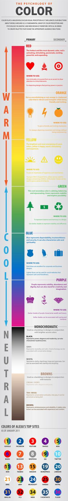 Infographic: The Psychology of Color for Web Design - Print Media Centr Visual Design, Graphisches Design, Logo Design, Design Layouts, Design Color, Flat Design, Branding Design, Design Ideas, Info Board