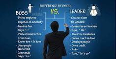 Image result for leadership vs management