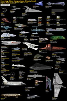 Small Starship Comparison Chart. This is cool.