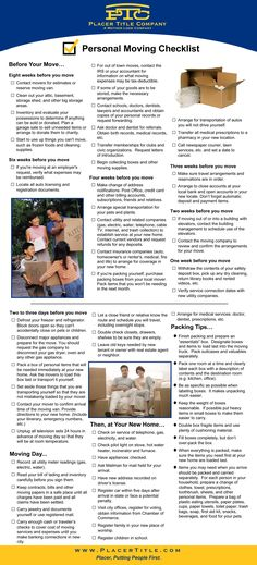 Moving into your new home? This checklist will help make sure you don't forget anything.
