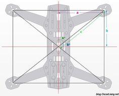 zmr250-angle-cmix-custom-mixer-mixing-calculation