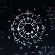 Lønrunediagram. For runic purposes.                                                                                                                                                     Mais