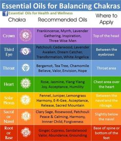 raise your vibration with essential oils that balance the chakras