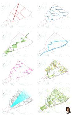 concept Gallery of New Lower Hill Masterplan / West 8 + BIG + Atelier Ten - 8 Masterplan Concept diagrams - Architecture Concept Diagram, Architecture Diagrams, Urban Analysis, Site Analysis, Easy Watercolor, Urban Planning, Planer, Illustration, Presentation