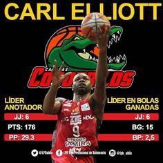 by @lpb_aldia #FanaticoBasket  Si se trata de anotar @cocodrilosdeccsbaloncesto tiene su caballo: Carl Elliott Jr.  #LPB #LíderesLPB
