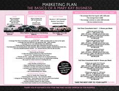Mary kay marketing plan! This is so awesome! I just love my mary kay!
