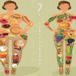 Диетологи назвали 7 самых распространенных ошибок людей, которые хотят похудеть
