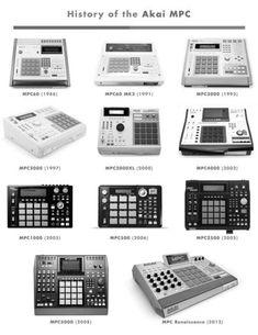 History of the Akai MPC New Hip Hop Beats Uploaded EVERY SINGLE DAY http://www.kidDyno.com