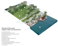 Quick And Easy Landscaping On A Budget - House Garden Landscape Landscape Diagram, Landscape Plans, Urban Landscape, Landscape Architecture Drawing, Architecture Graphics, Designs To Draw, Cool Designs, Lanscape Design, 3d Modelle