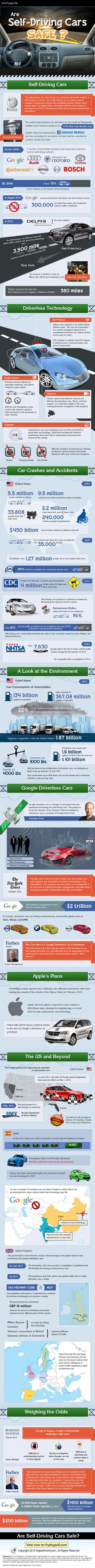 31 Best Futuristic Cars Images On Pinterest F12 Selfdriving Gps Following Car Embedded Systems Learning Are Self Driving Safe