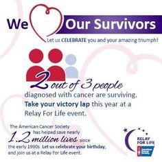 We Love our Survivors
