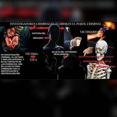 Investigación Criminal #Criminalistas #Balistica #Planímetria #Forense #Víctimas #Víctimarios