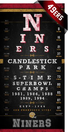 San Francisco - Vintage Style Retro Eye Chart - Perfect Birthday Gift on… Sf Niners, Forty Niners, 49ers Nation, Whiskey Room, Style Retro, Vintage Style, 49ers Fans, Eye Chart, Go Blue
